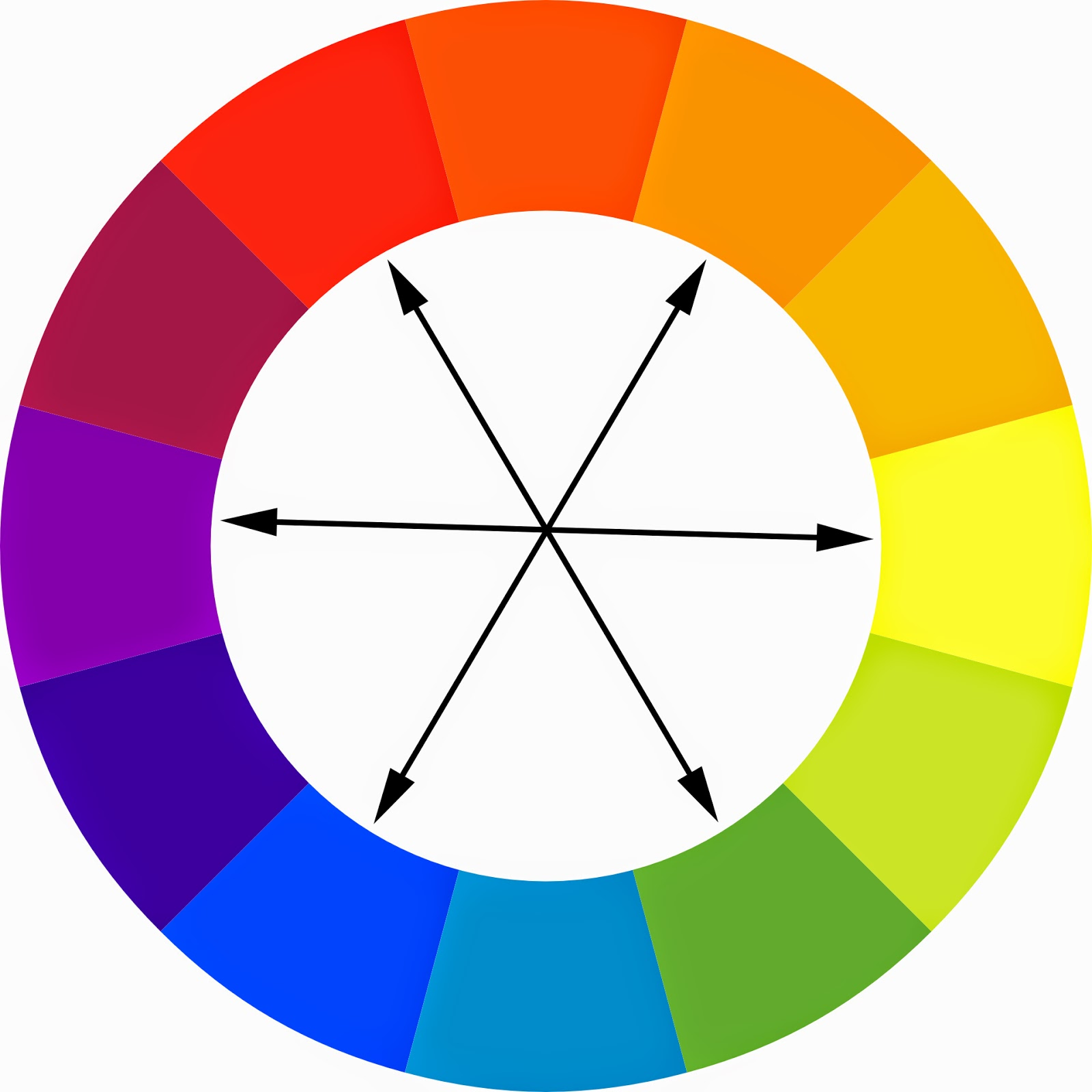 The secret to using complementary colors effectively - Le cercle chromatique ...