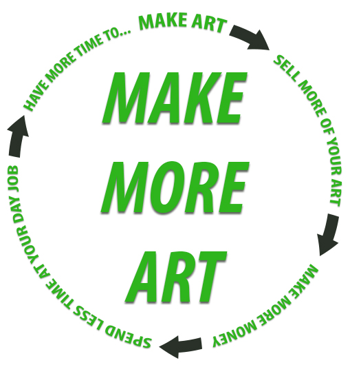 sell-art-make-money-make-more-art