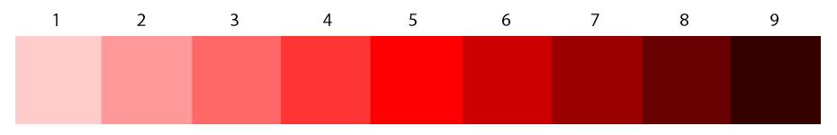 red-value-scale